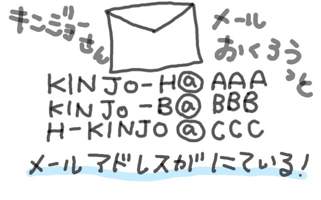 メールアドレスが似ている