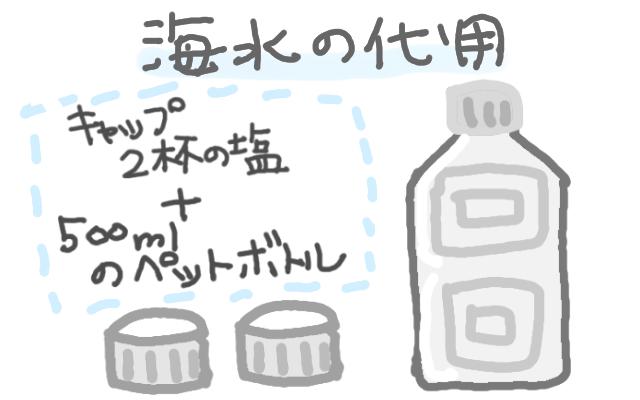 海水の代用