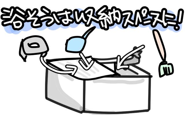 浴槽が収納スペースになりがち